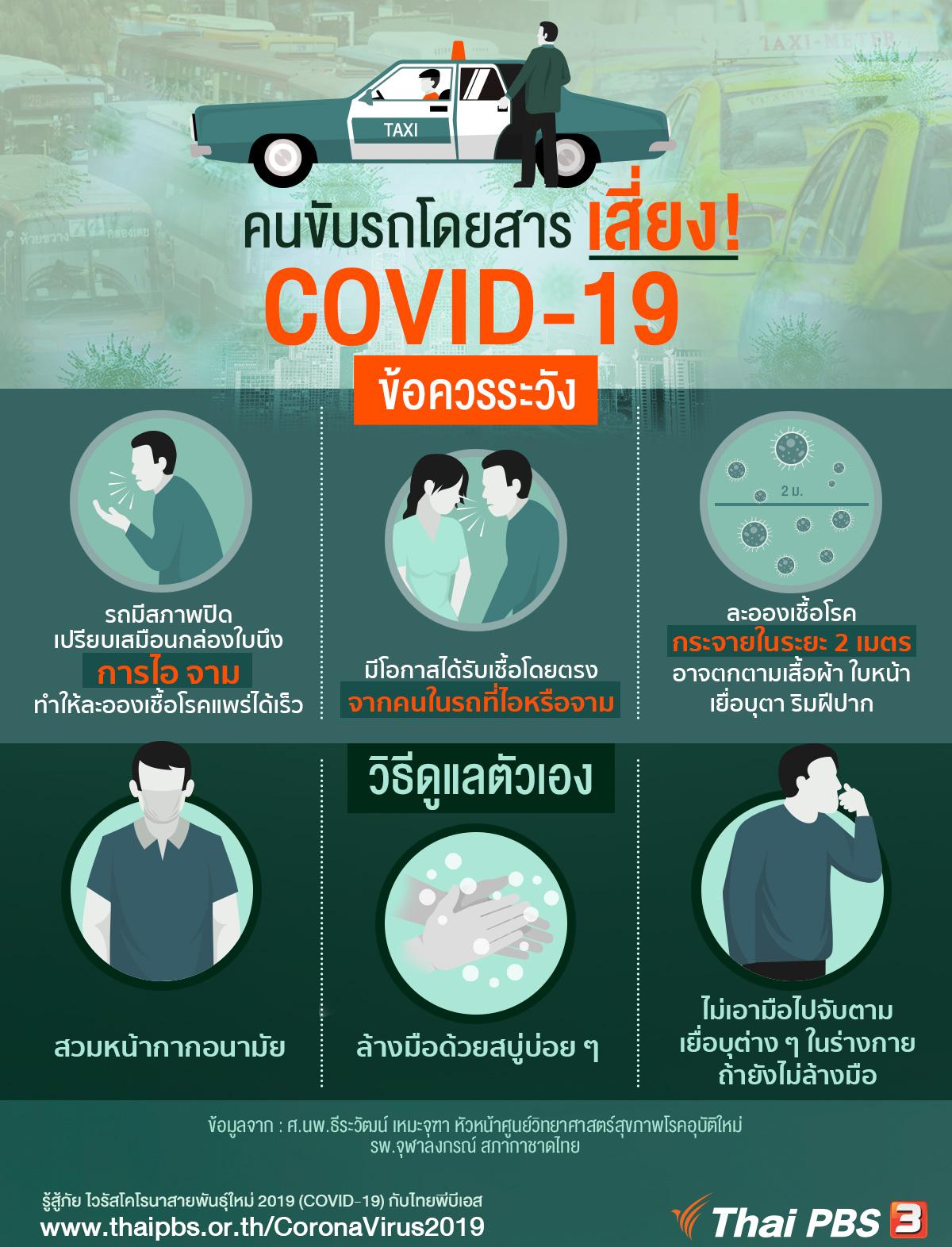 คนขับรถโดยสารเสี่ยง COVID-19