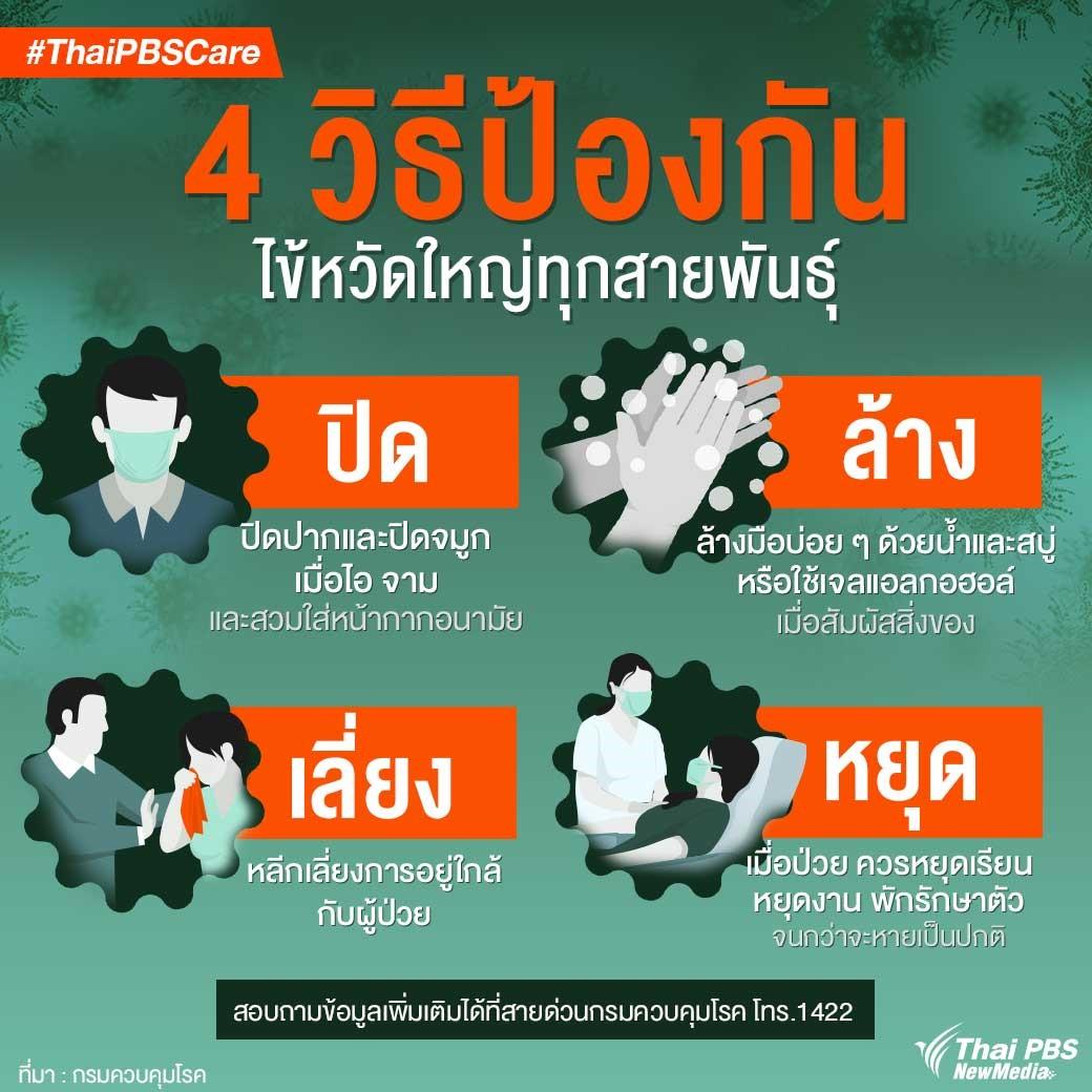 4 วิธีป้องกันไข้หวัดใหญ่ทุกสายพันธุ์