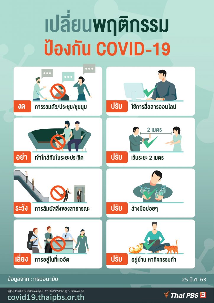 เปลี่ยนพฤติกรรมป้องกัน COVID-19