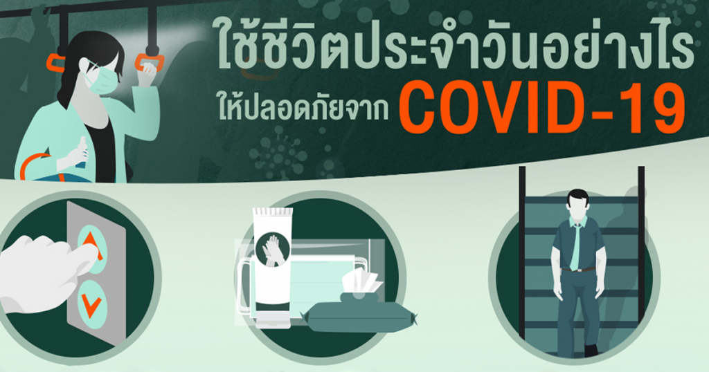 ใช้ชีวิตประจำวันอย่างไรให้ปลอดภัยจาก COVID-19