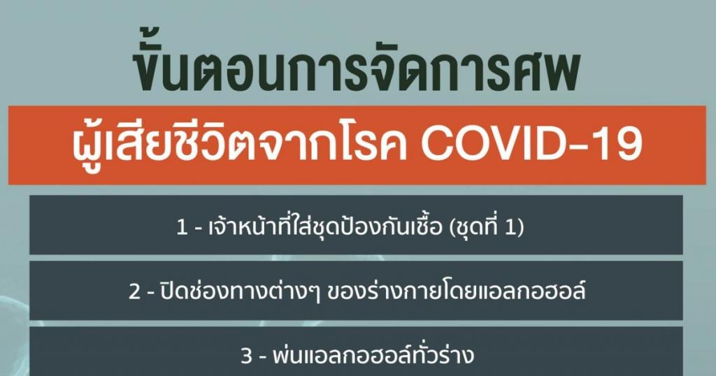 ขั้นตอนจัดการศพผู้เสียชีวิตจาก COVID-19