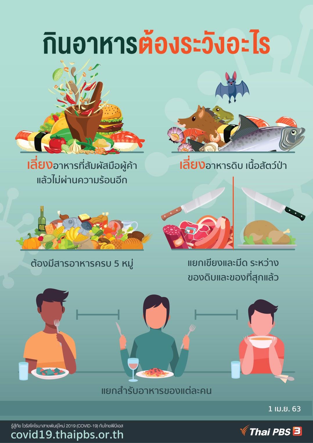 ข้อควรระวังในการกินอาหาร