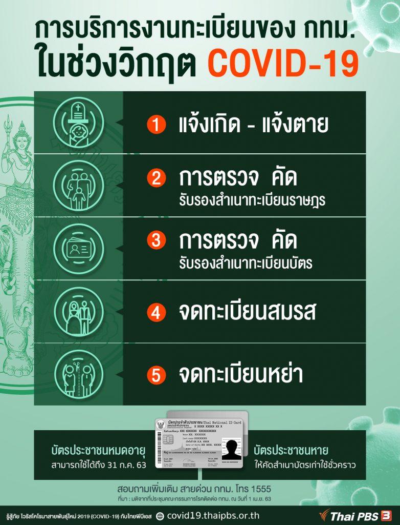 การบริการงานทะเบียนของ กทม. ในช่วงวิกฤต COVID-19