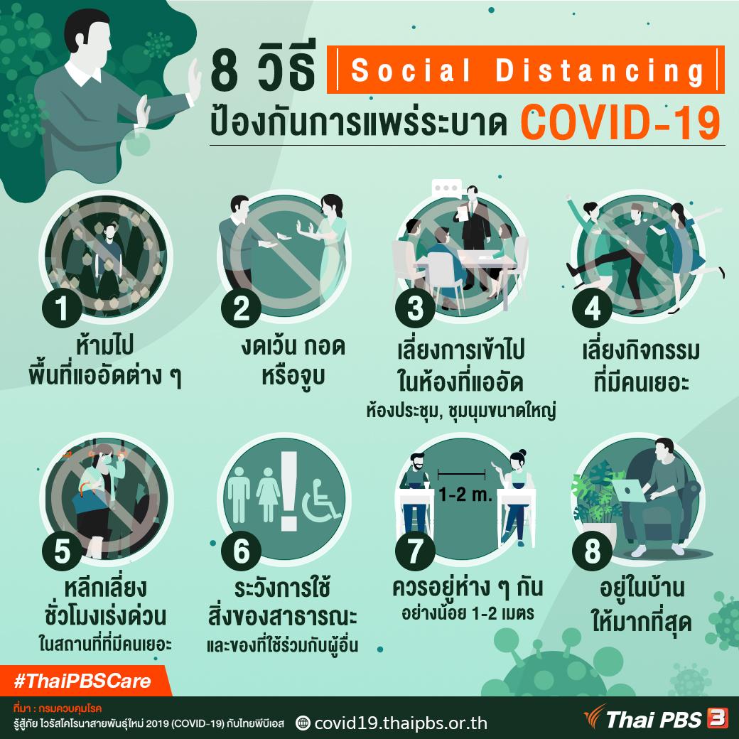 """8 วิธี """"Social Distancing"""" ป้องกัน COVID-19 แพร่ระบาด"""