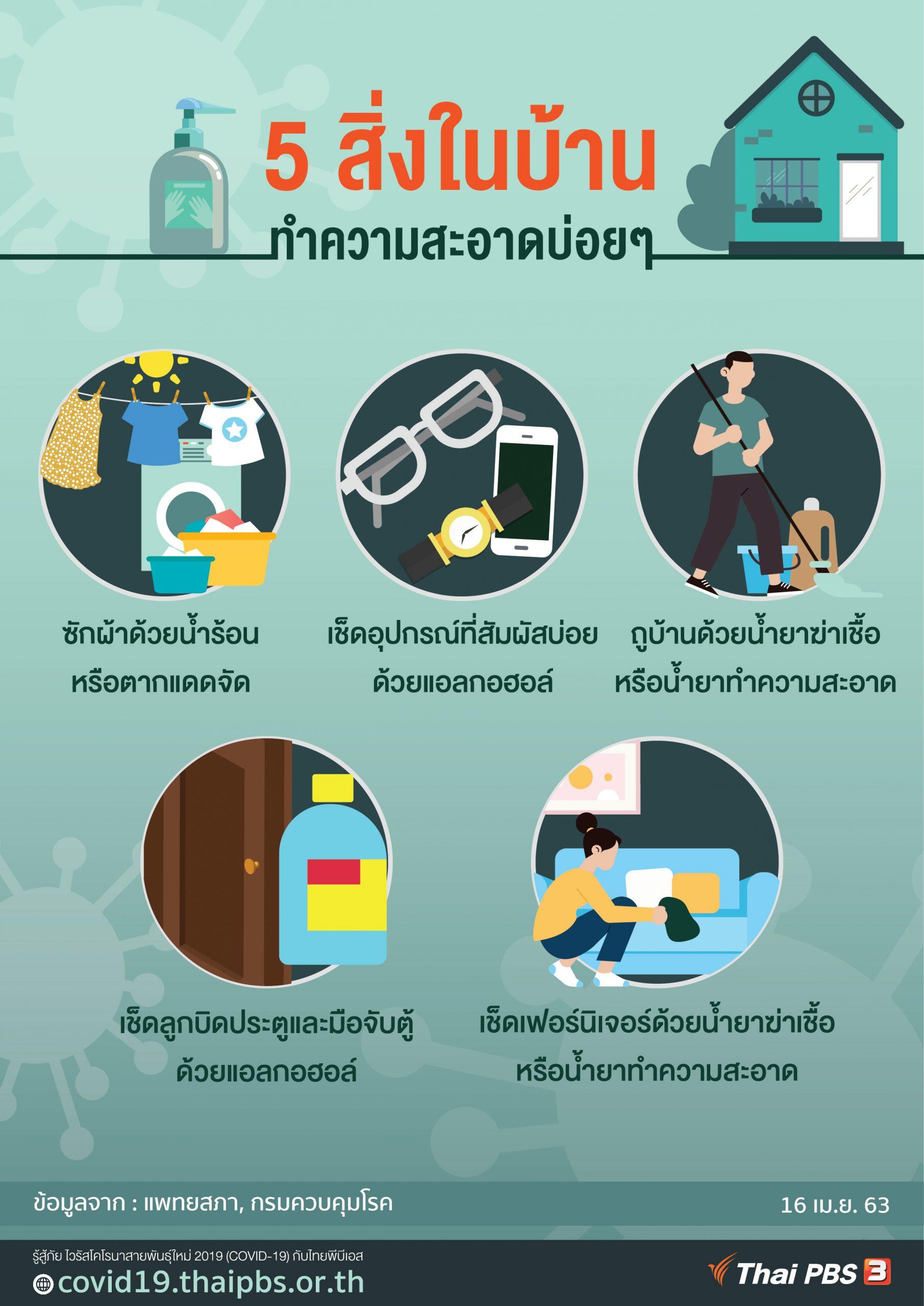 5 สิ่งในบ้านควรทำความสะอาดบ่อย ๆ