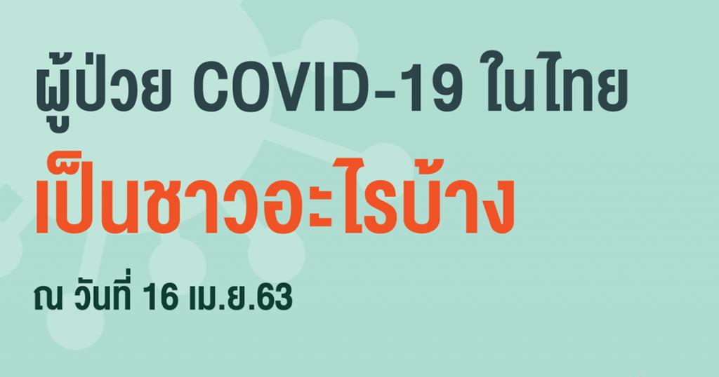 ผู้ป่วย COVID-19 ในไทย เป็นชาวอะไรบ้าง