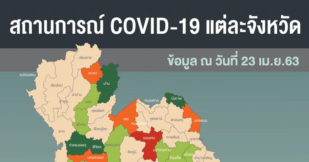 สถานการณ์ COVID-19 แต่ละจังหวัด