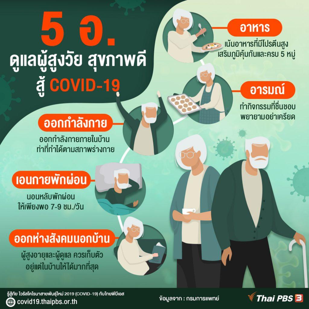 5 อ. ดูแลผู้สูงอายุสู้ COVID-19