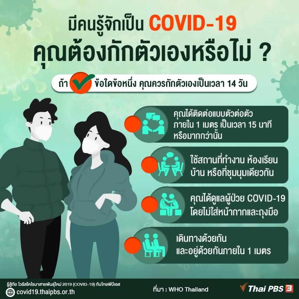 มีคนรู้จักเป็น COVID-19 คุณต้องกักตัวเองหรือไม่ ?