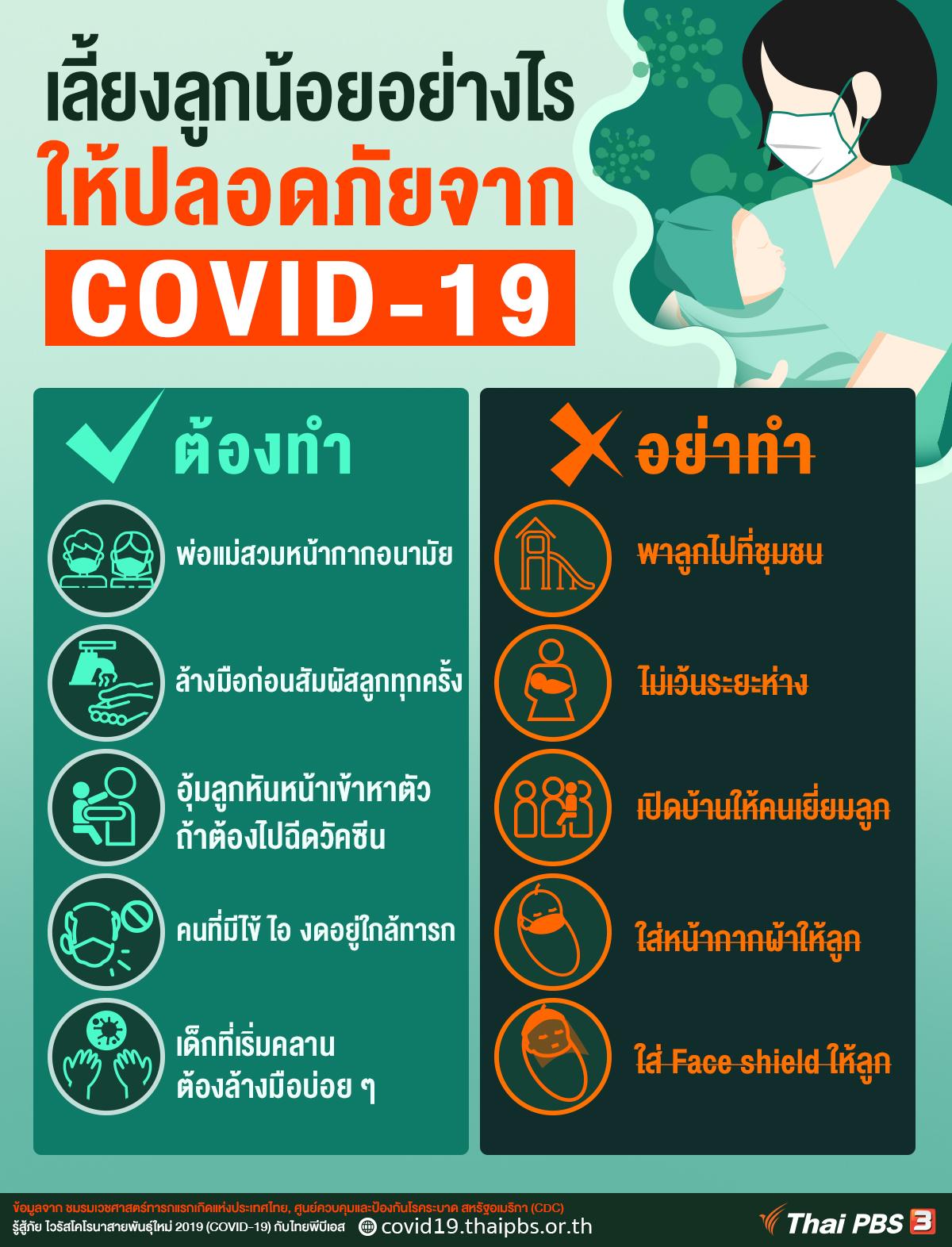 เลี้ยงลูกน้อยอย่างไร ให้ปลอดภัยจาก COVID-19