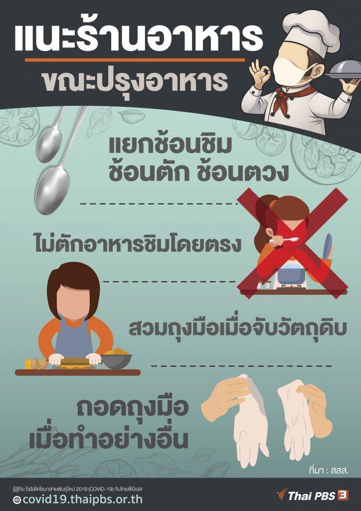 แนะข้อปฏิบัติสำหรับร้านอาหาร ขณะปรุงอาหาร