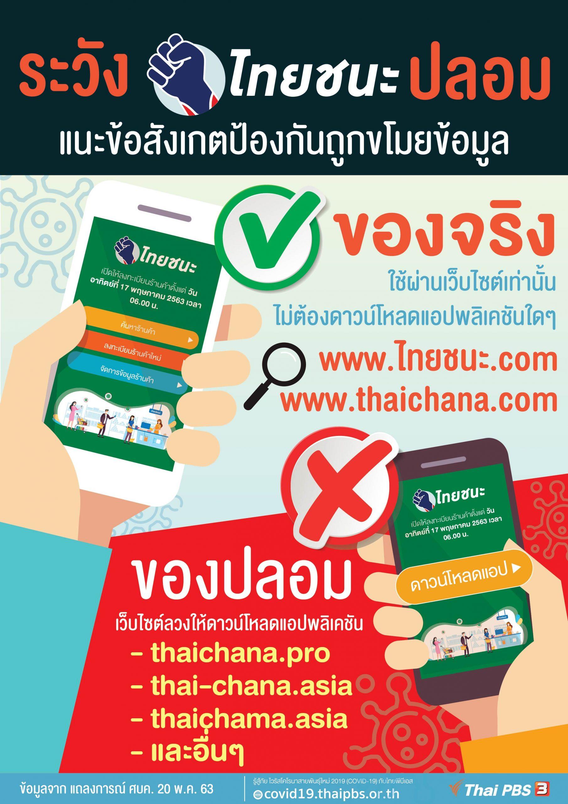 แนะข้อสังเกตแพลตฟอร์ม www.ไทยชนะ.com
