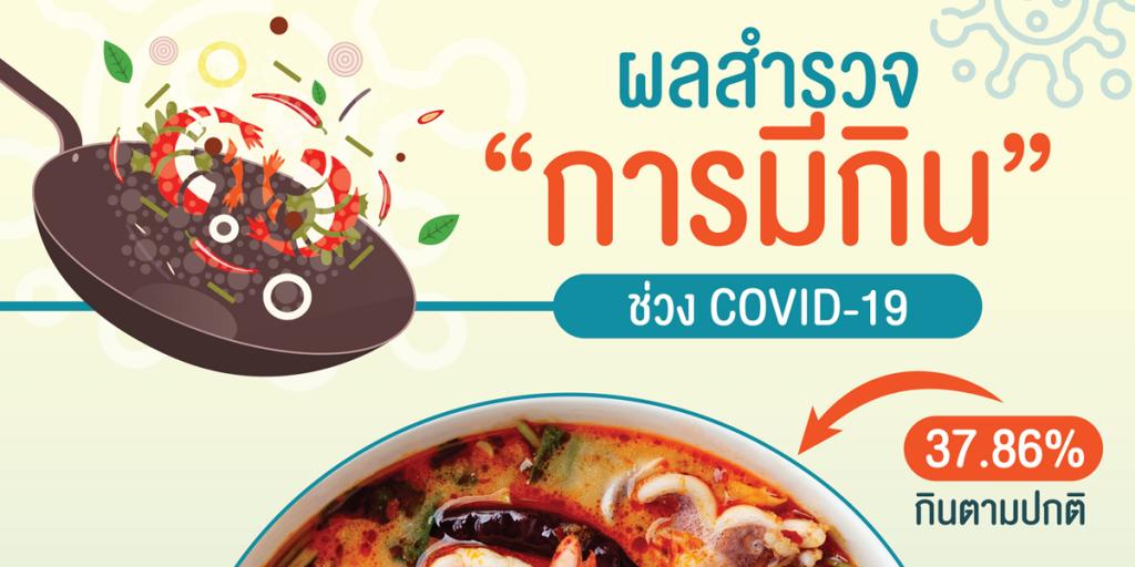 ผลสำรวจการมีกินช่วง COVID-19