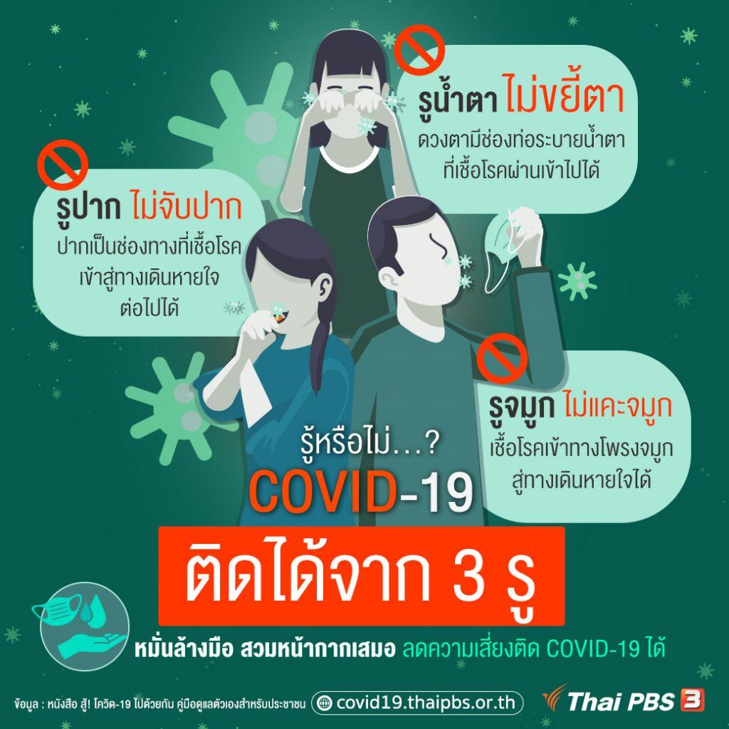 รู้หรือไม่ COVID-19 ติดได้จาก 3 รู