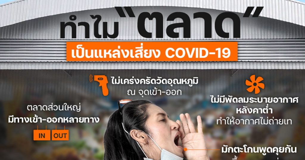ทำไมตลาดเป็นแหล่งเสี่ยง COVID-19