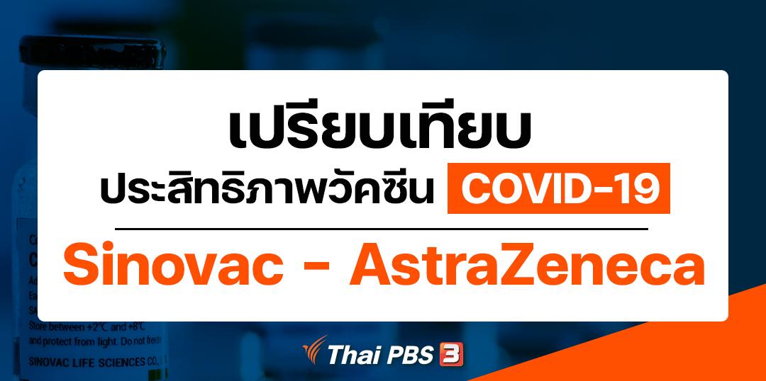 เปรียบเทียบประสิทธิภาพการใช้วัคซีน COVID-19 ของ Sinovac กับ AstraZeneca