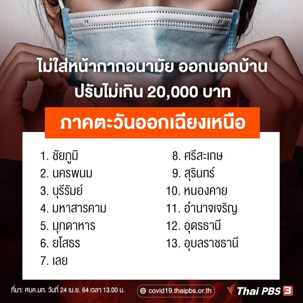 เช็กจังหวัด! ไม่ใส่หน้ากากออกบ้าน ปรับไม่เกิน 20,000 บาท