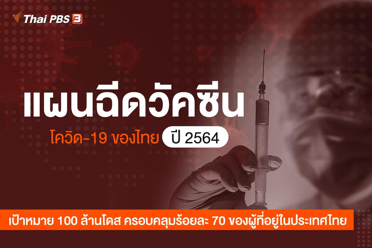 เปิดแผนฉีดวัคซีนโควิด-19 ของไทยปี 2564