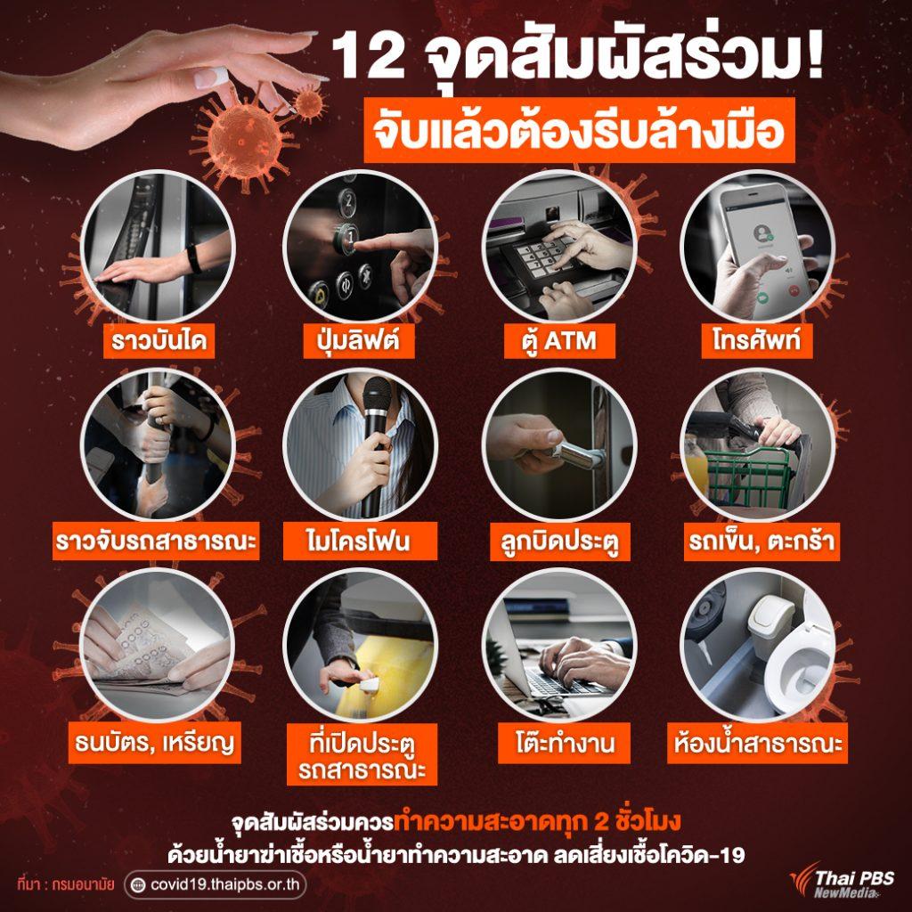 12 จุดสัมผัสร่วม จับแล้วต้องรีบล้างมือ
