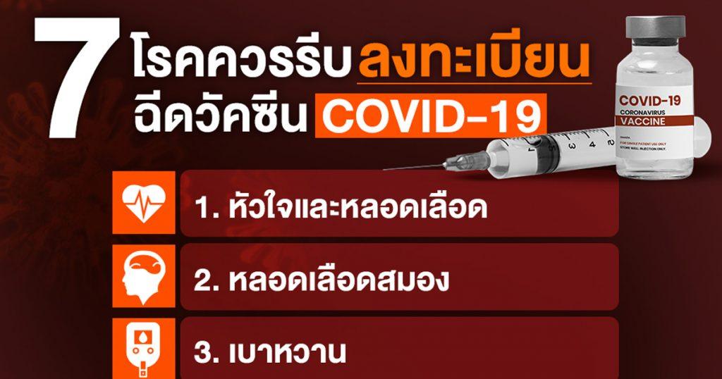 7 โรคควรรีบลงทะเบียนฉีดวัคซีน COVID-19