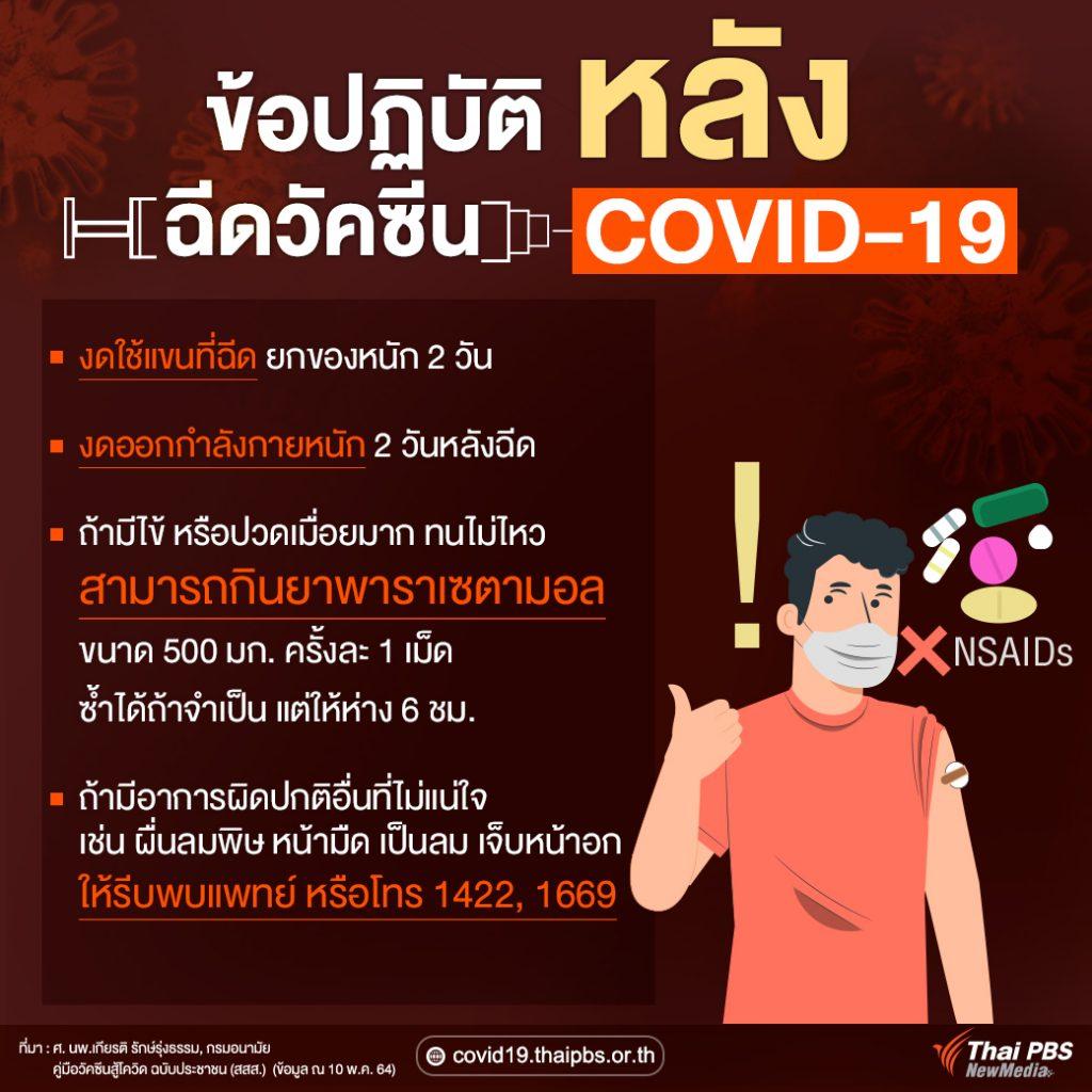 ข้อปฏิบัติก่อน-หลังฉีดวัคซีน COVID-19